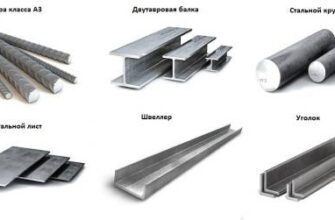 Классификация металлопроката